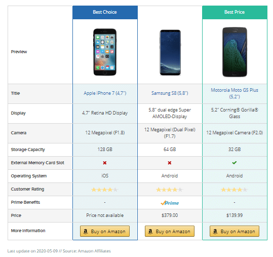 aawp Comparison Tables demo