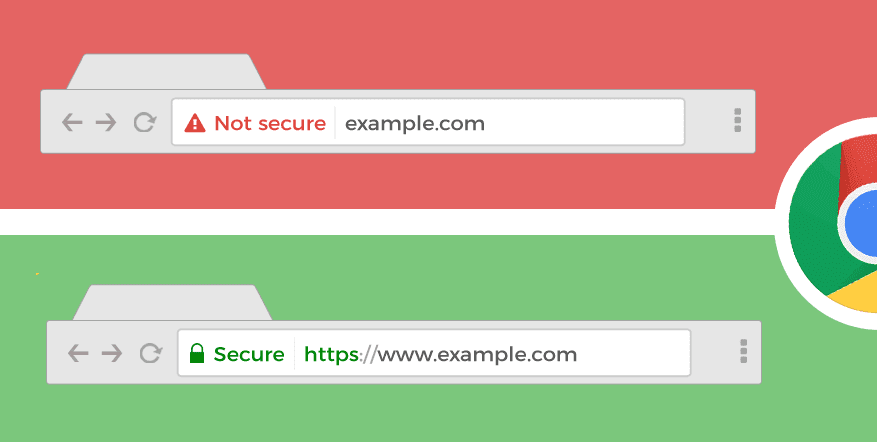 secure non secure ssl example