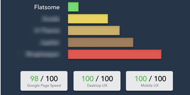 Flatsome Theme Review: #1 Selling Woocommerce Theme 1