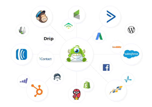 OptinMonster integrations