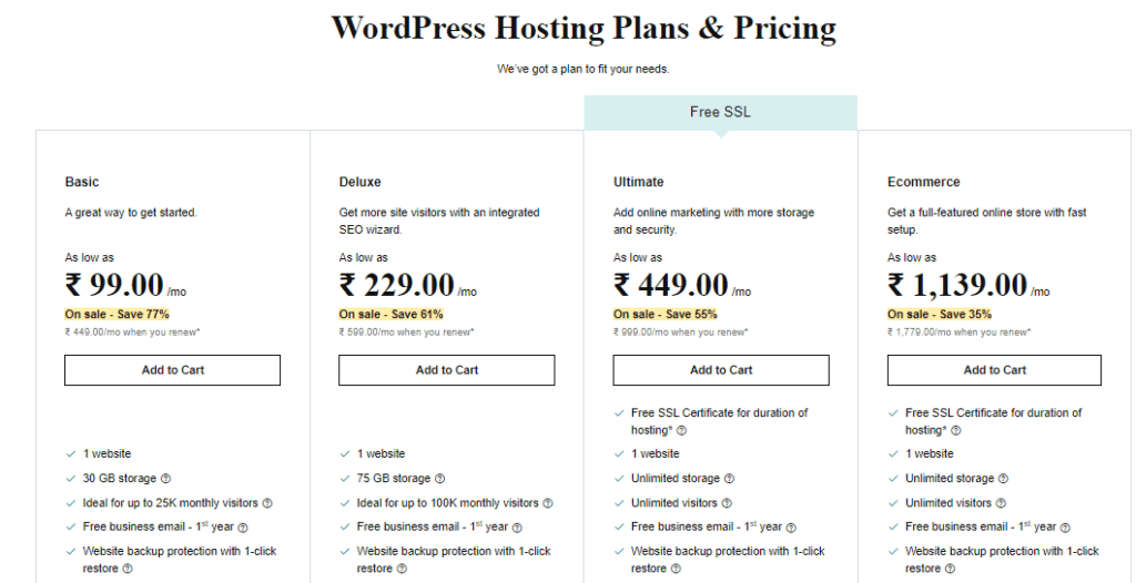 Cheap WordPress Hosting In India: Best For 1st Choice! 2