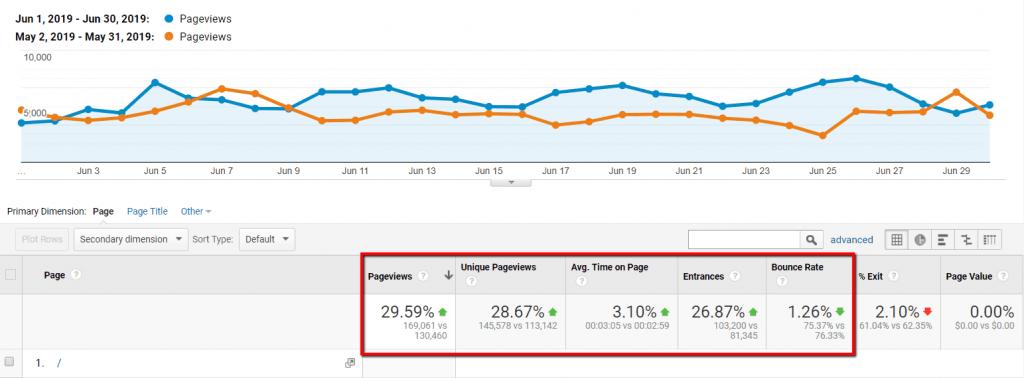5 Best WordPress Internal Linking Plugins + Recommendation 1