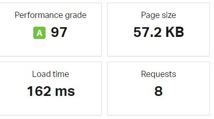 GeneratePress speed
