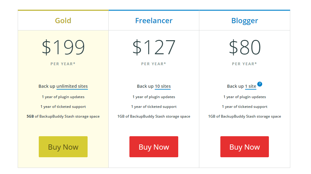 Backupbuddy Pricing plans