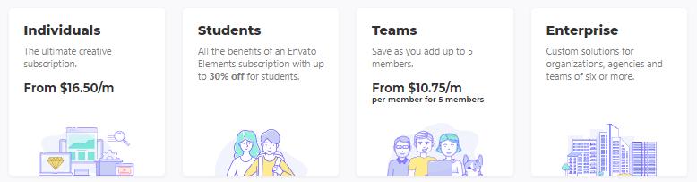 envato Elements price