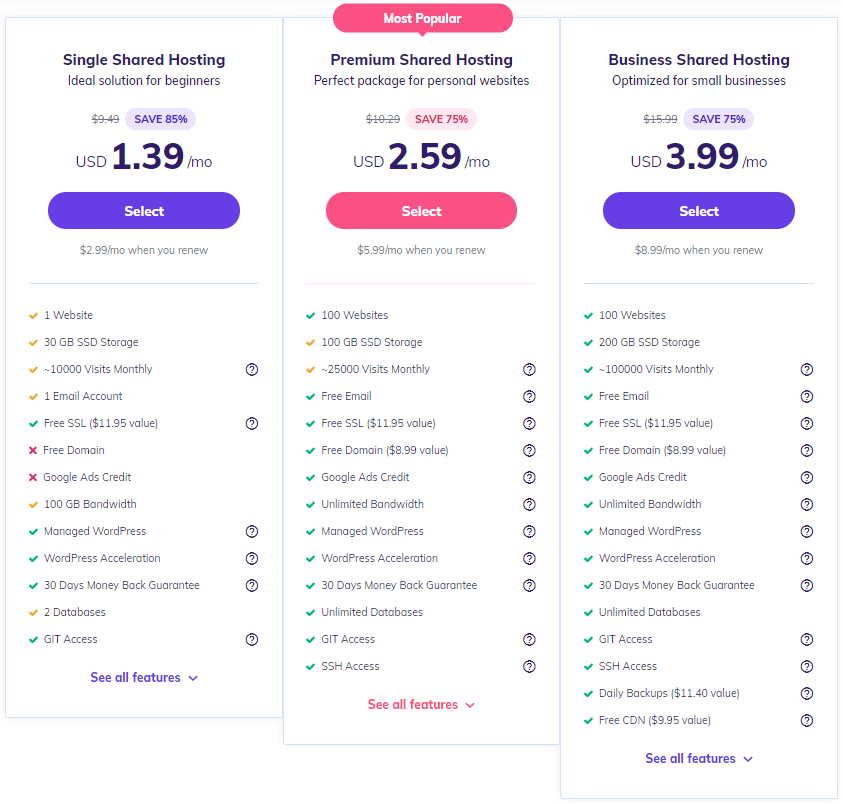 Hostinger shared hosting price