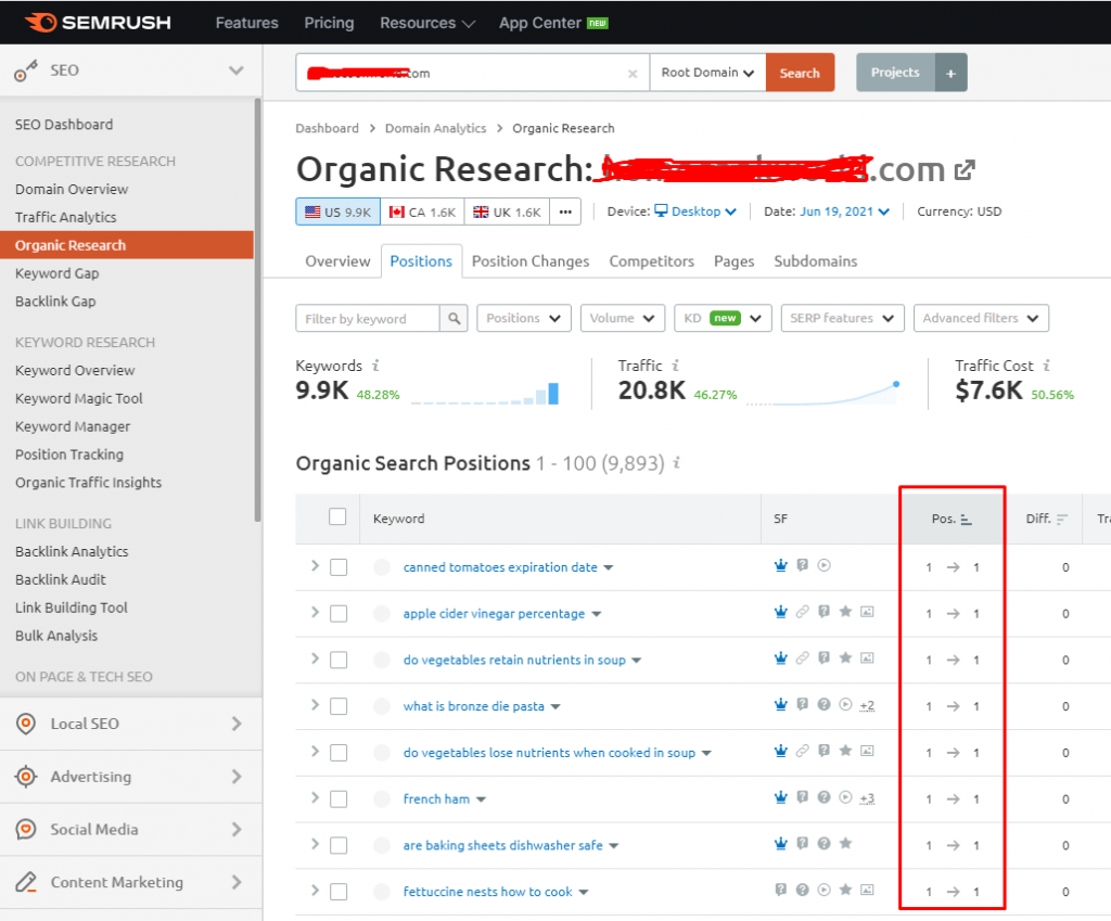 Current keywords position by SEMrush